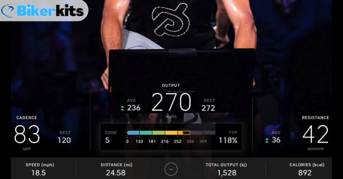 What Is A Good FTP Score On Peloton